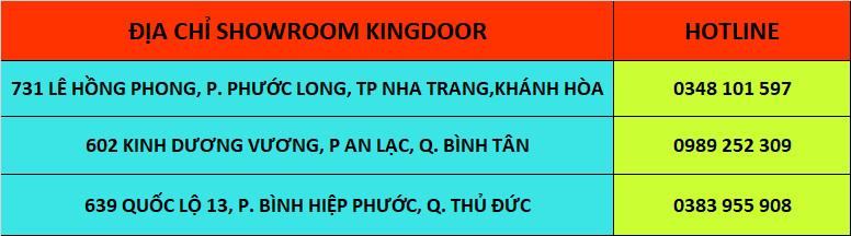 Địa chỉ Showroom Kingdoor trưng bày sản phẩm.