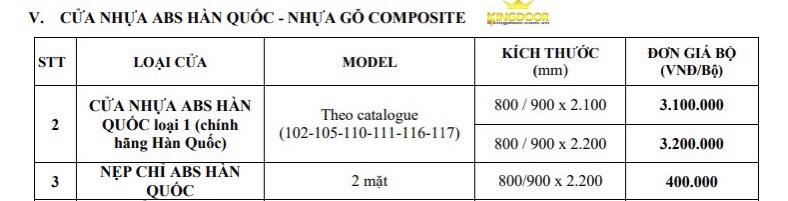 Bảng giá cửa nhựa ABS Hàn Quốc tại Nha Trang bao gồm khung bao và cánh.
