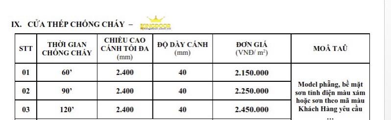 Bảng báo giá cửa thép chống cháy mới nhất tại Nha Trang.