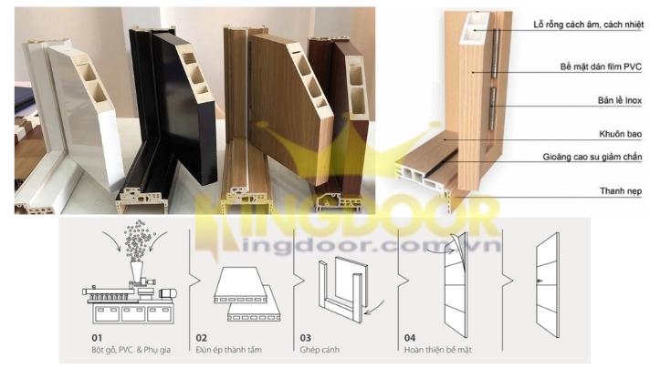 Giá cửa nhựa giả gỗ Composite bao nhiêu một bộ ? Cửa nhựa hiện đại - 6