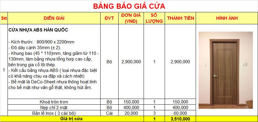 Bảng báo giá chi tiết cửa nhựa ABS tại Đà Lạt ( chưa bao gồm công lắp đặt và phí vận chuyển).