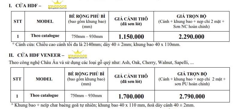Bảng báo giá cửa gỗ công nghiệp HDF tại Ninh Hòa.