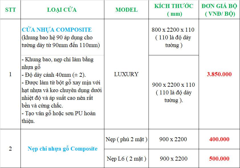 Giá cửa nhựa giả gỗ Composite tại Bình Tân - Cửa nhựa giá rẻ tận xưởng - 4