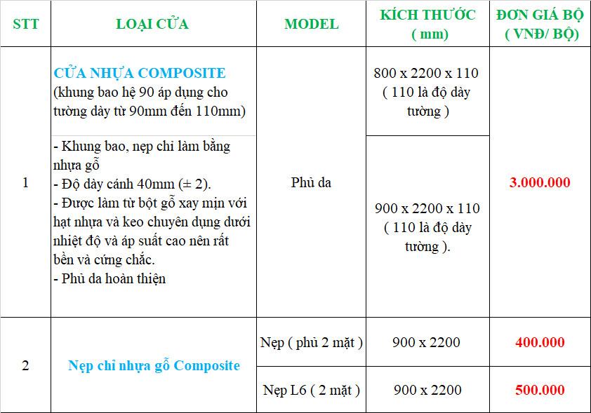 Giá cửa nhựa giả gỗ Composite tại Bình Tân - Cửa nhựa giá rẻ tận xưởng - 2