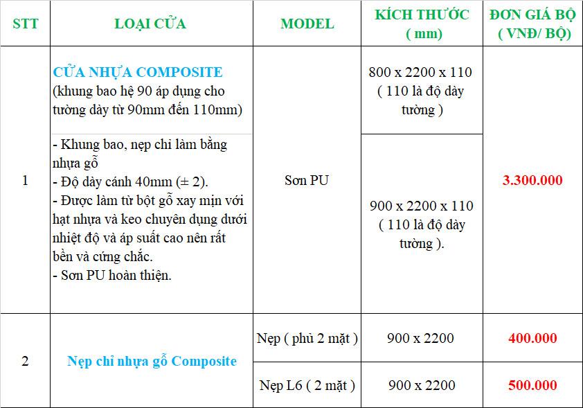 Giá cửa nhựa giả gỗ Composite tại Bình Tân - Cửa nhựa giá rẻ tận xưởng - 3
