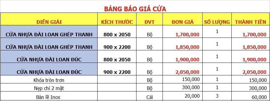 Bảng báo giá cửa nhựa Đài Loan giá rẻ tại TPHCM. ( giá bao gồm khung bao và cánh).
