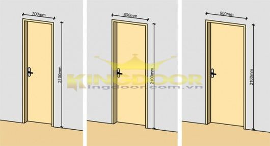 Kích thước cửa nhựa Composite.
